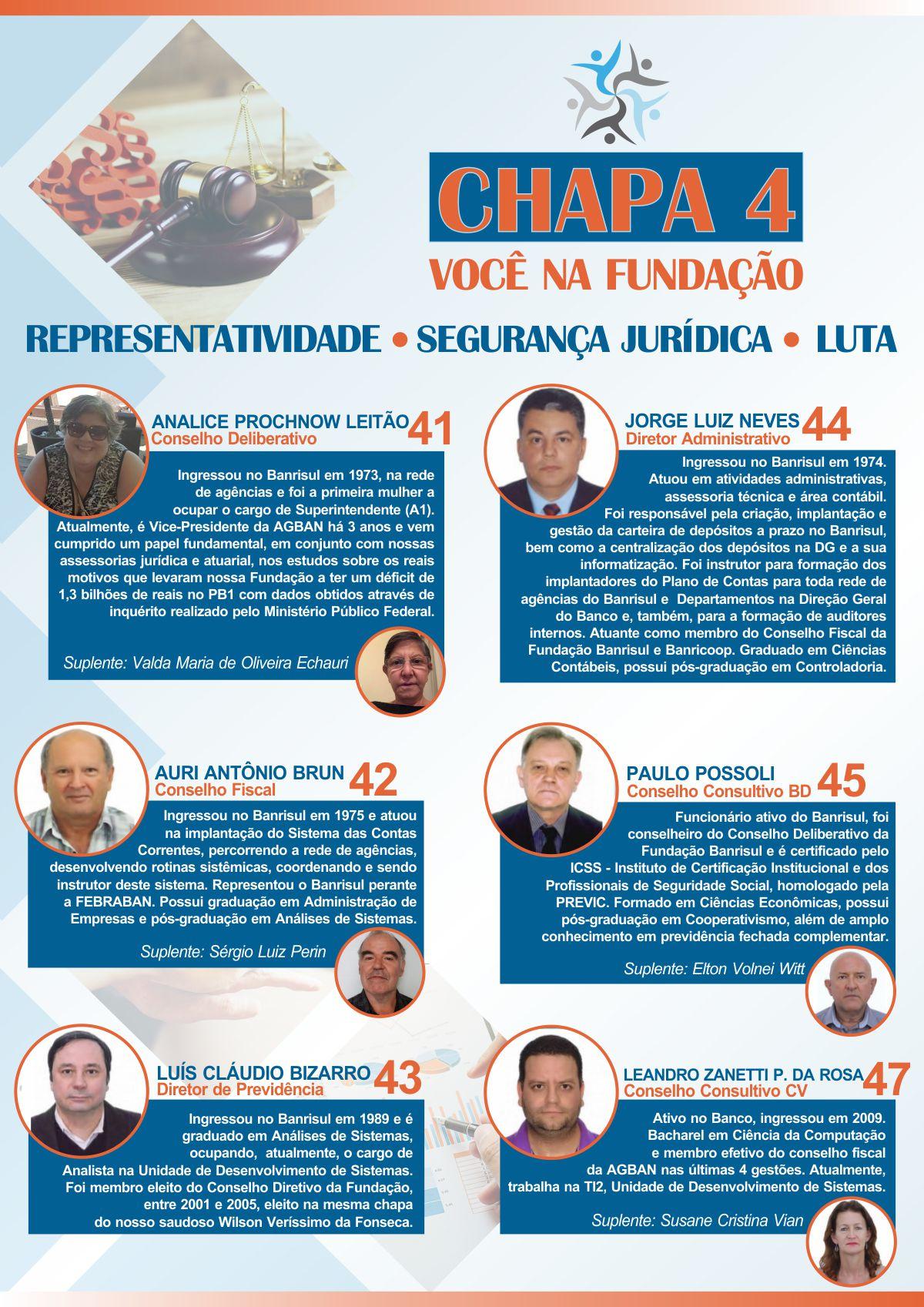 Chapa 4: Nossos candidatos